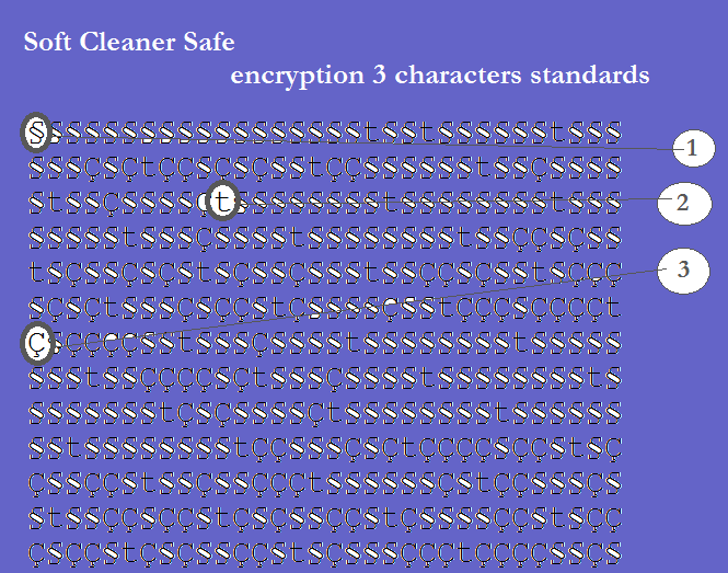 Soft Cleaner Safe Encryption 3 characters standards